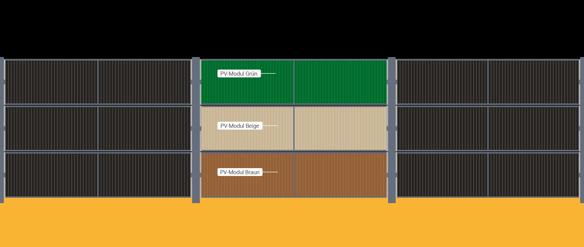 Übersicht Farbauswahl SolarZaun bzw. Solar Zaun
